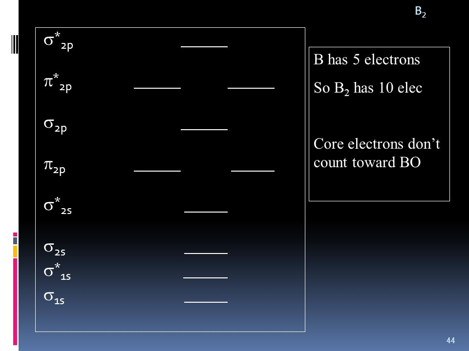 B2B2  * 2p  * 2p  2p  2p  * 2s  2s  * 1s  1s 44 B has 5 electrons So B 2 has 10 elec Core electrons don't count toward BO