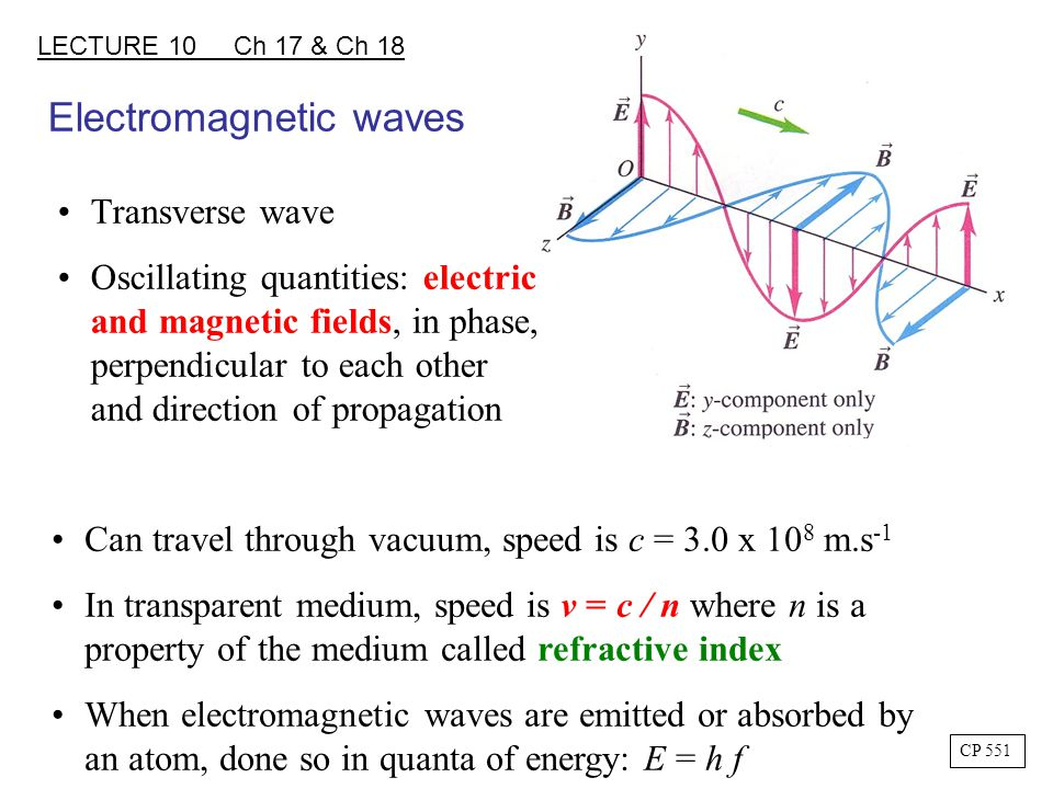 Electromagnetic waves Transverse wave Oscillating quantities: electric and magnetic fields, in phase, perpendicular to each other and direction of propagation Can travel through vacuum, speed is c = 3.0 x 10 8 m.s -1 In transparent medium, speed is v = c / n where n is a property of the medium called refractive index When electromagnetic waves are emitted or absorbed by an atom, done so in quanta of energy: E = h f LECTURE 10 Ch 17 & Ch 18 CP 551