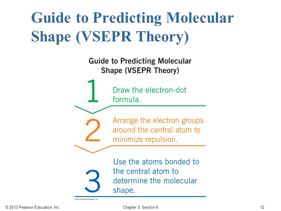 © 2013 Pearson Education, Inc. Chapter 5, Section 8 12 Guide to Predicting Molecular Shape (VSEPR Theory)