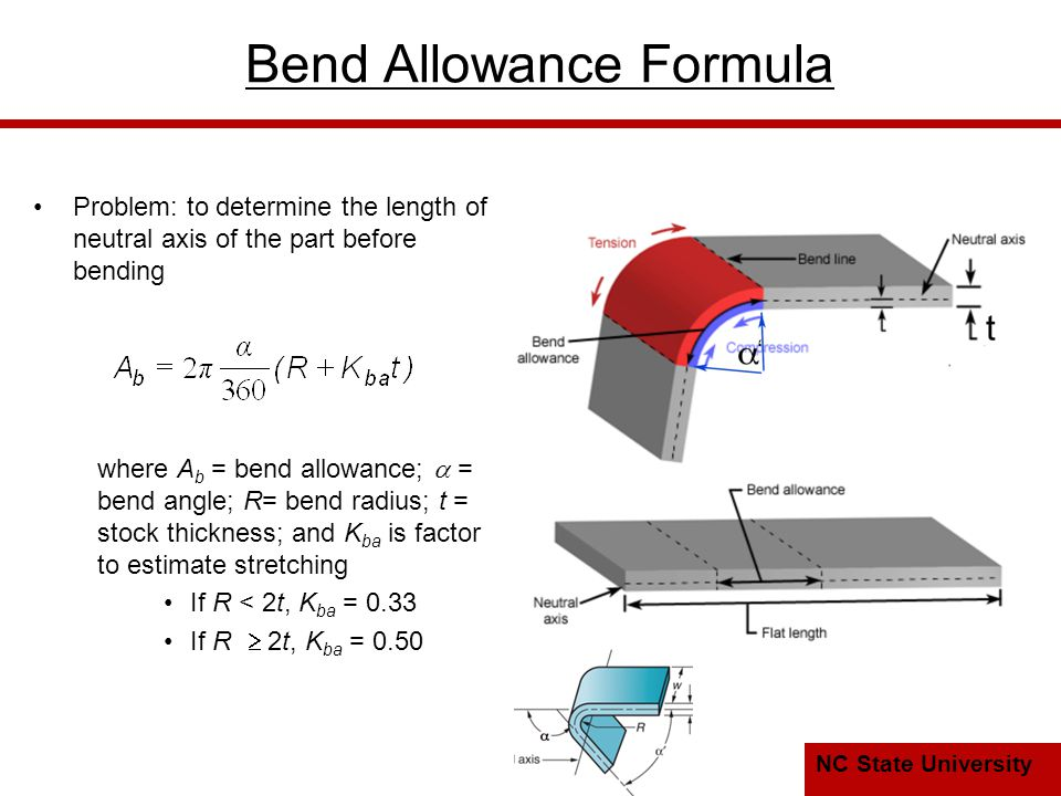 NC State University Bend Allowance Formula where A b = bend allowance;  = bend angle; R= bend radius; t = stock thickness; and K ba is factor to estimate stretching If R < 2t, K ba = 0.33 If R  2t, K ba = 0.50 Problem: to determine the length of neutral axis of the part before bending R '