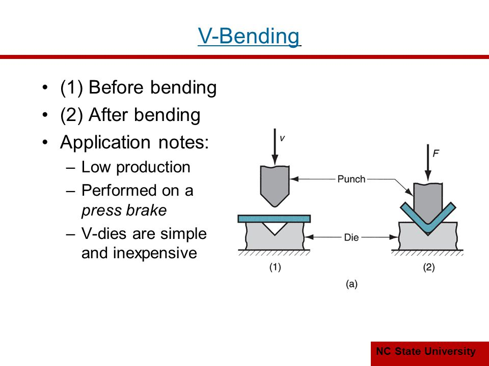 NC State University (1) Before bending (2) After bending Application notes: –Low production –Performed on a press brake –V-dies are simple and inexpen