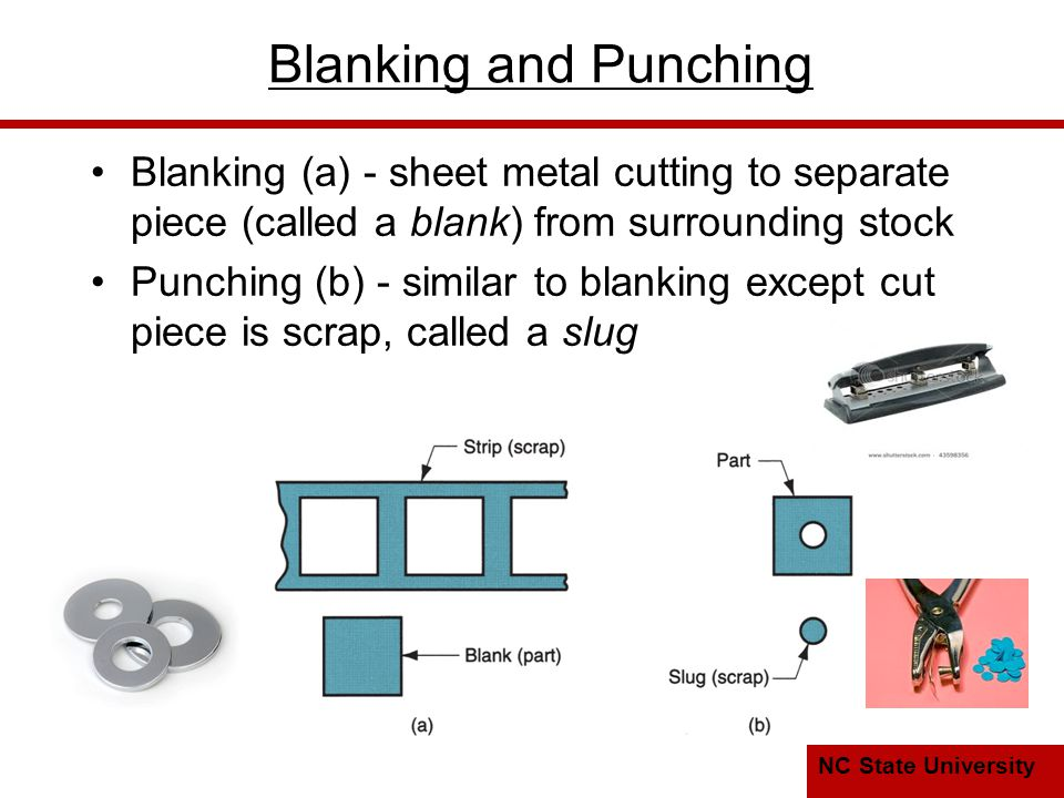NC State University Blanking and Punching Blanking (a) - sheet metal cutting to separate piece (called a blank) from surrounding stock Punching (b) -
