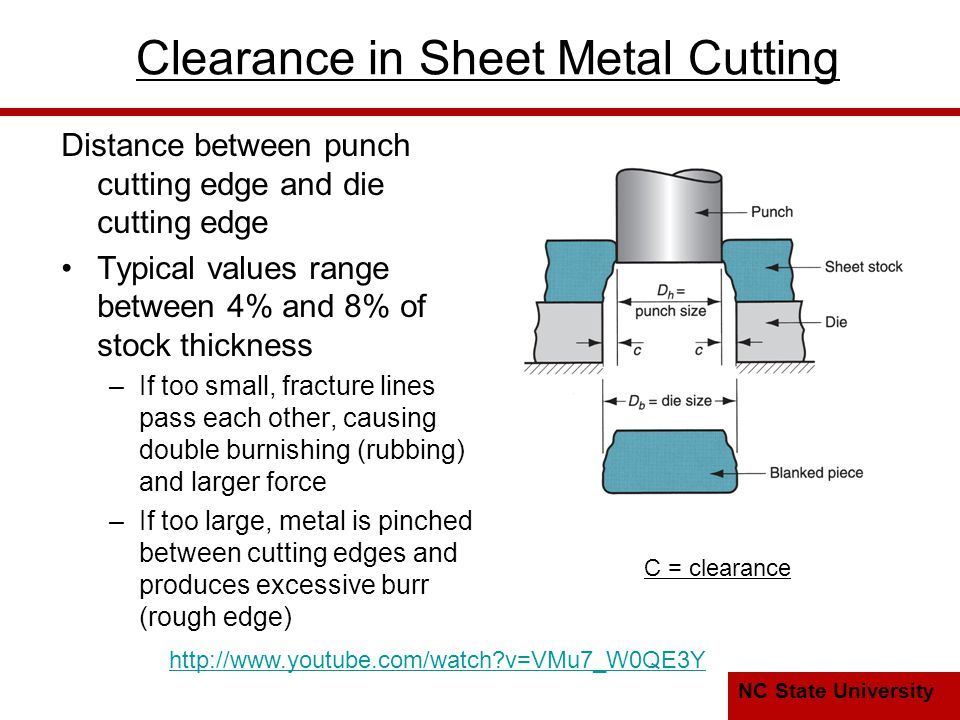NC State University Clearance in Sheet Metal Cutting Distance between punch cutting edge and die cutting edge Typical values range between 4% and 8% of stock thickness –If too small, fracture lines pass each other, causing double burnishing (rubbing) and larger force –If too large, metal is pinched between cutting edges and produces excessive burr (rough edge) C = clearance http://www.youtube.com/watch?v=VMu7_W0QE3Y
