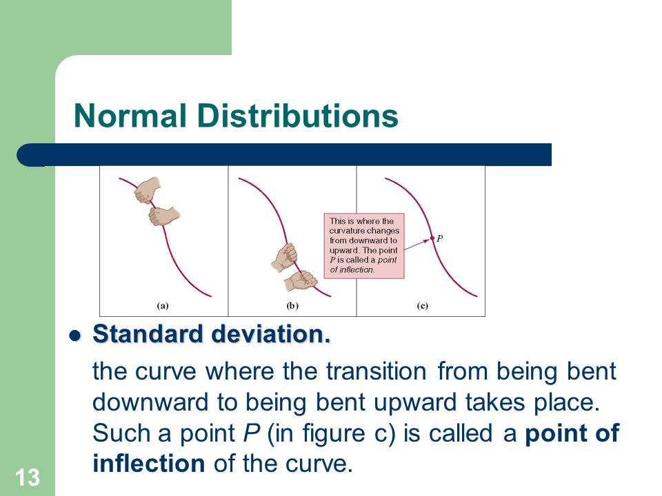 13 Normal Distributions Standard deviation. Standard deviation. the curve where the transition from being bent downward to being bent upward takes pla