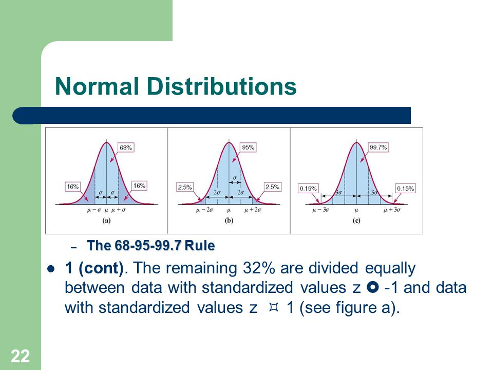22 Normal Distributions – The – The 68-95-99.7 Rule 1 (cont). The remaining 32% are divided equally between data with standardized values z  and data