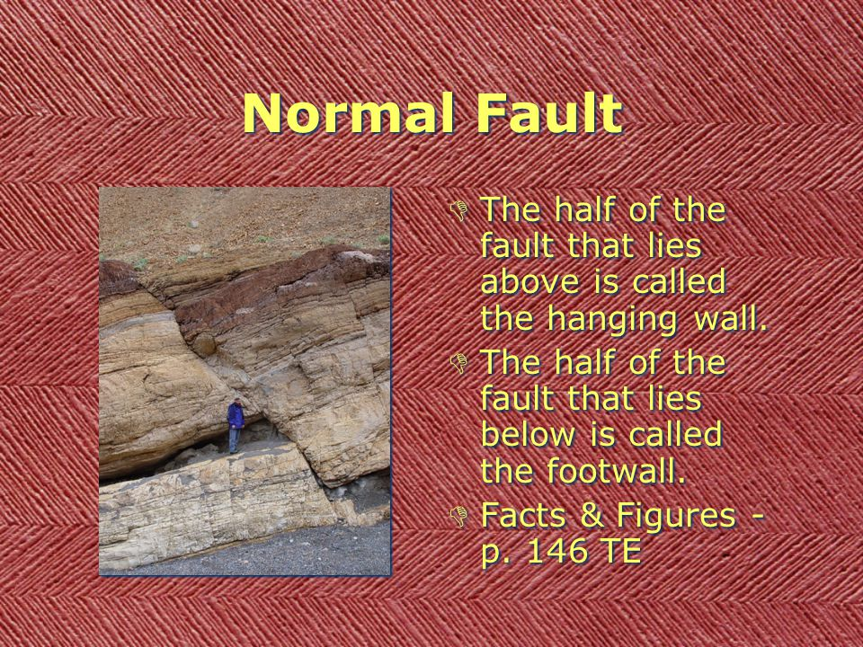 Normal fault DThe fault is at an angle, so one block of rock lies above the fault while the other block lies below the fault.