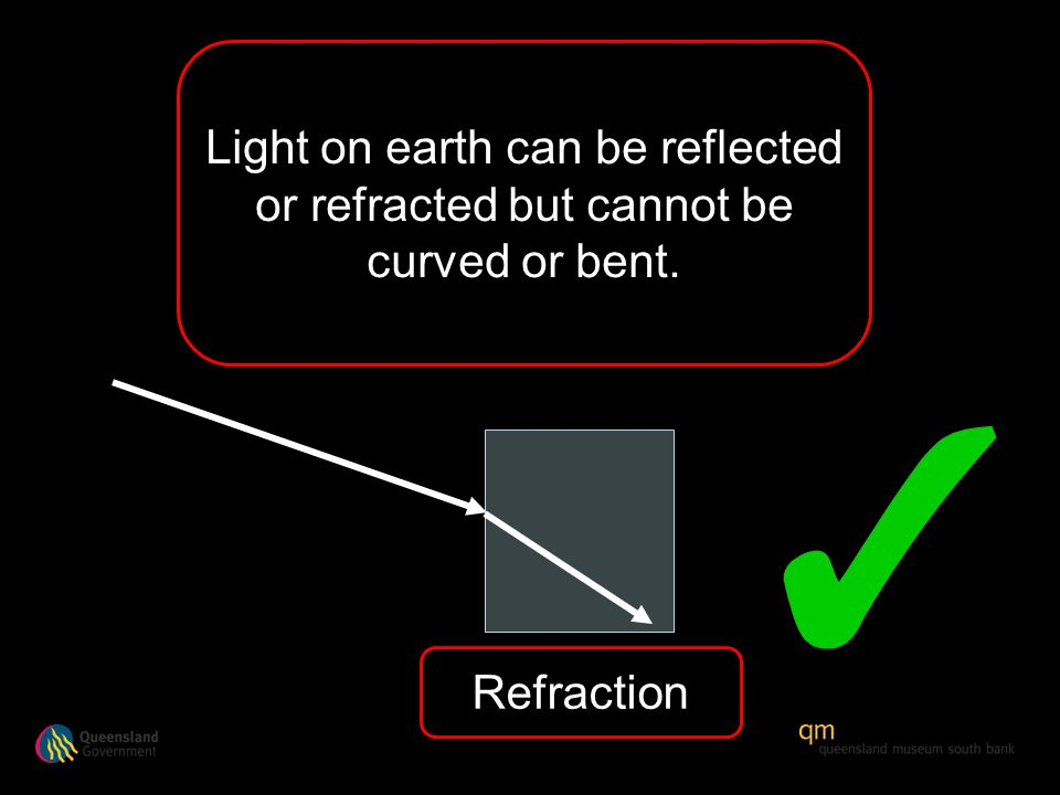 Light on earth can be reflected or refracted but cannot be curved or bent. Refraction