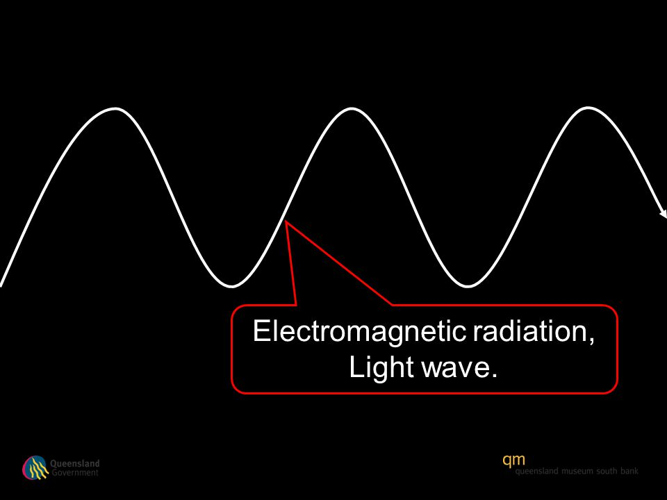 Electromagnetic radiation, Light wave.