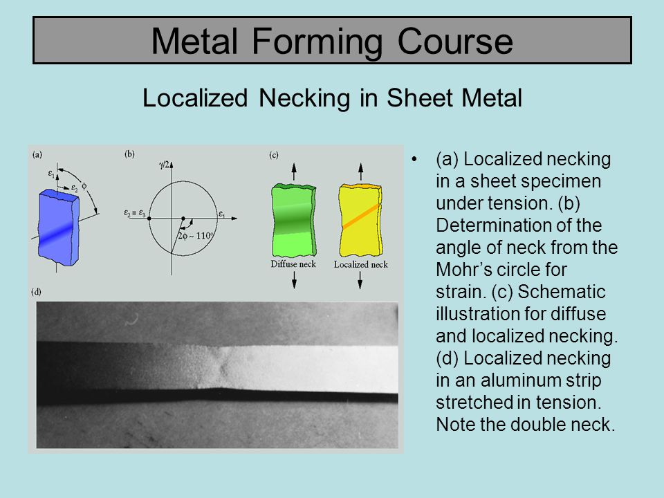 Metal Forming Course Methods of Reducing or Eliminating Springback Methods of reducing or eliminating springback in bending operations.