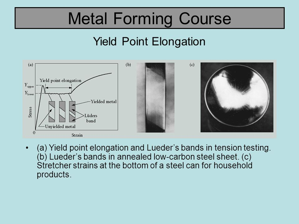 Metal Forming Course Shearing Schematic illustration of the shearing process with a punch and die.