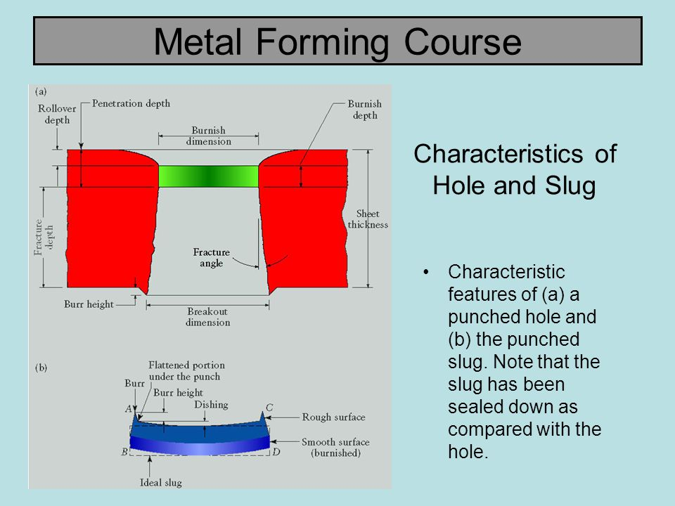 Metal Forming Course Ironing Process Schematic illustration of the ironing process.