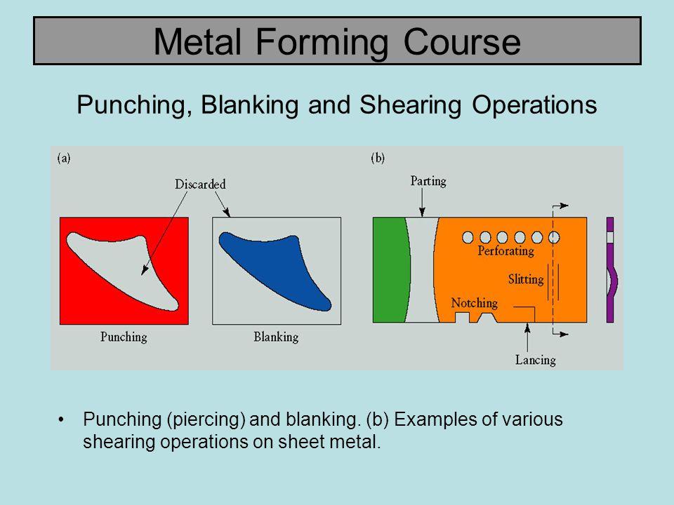 Metal Forming Course Bulging Of A Tubular Part (a) Bulging of a tubular part with a flexible plug.