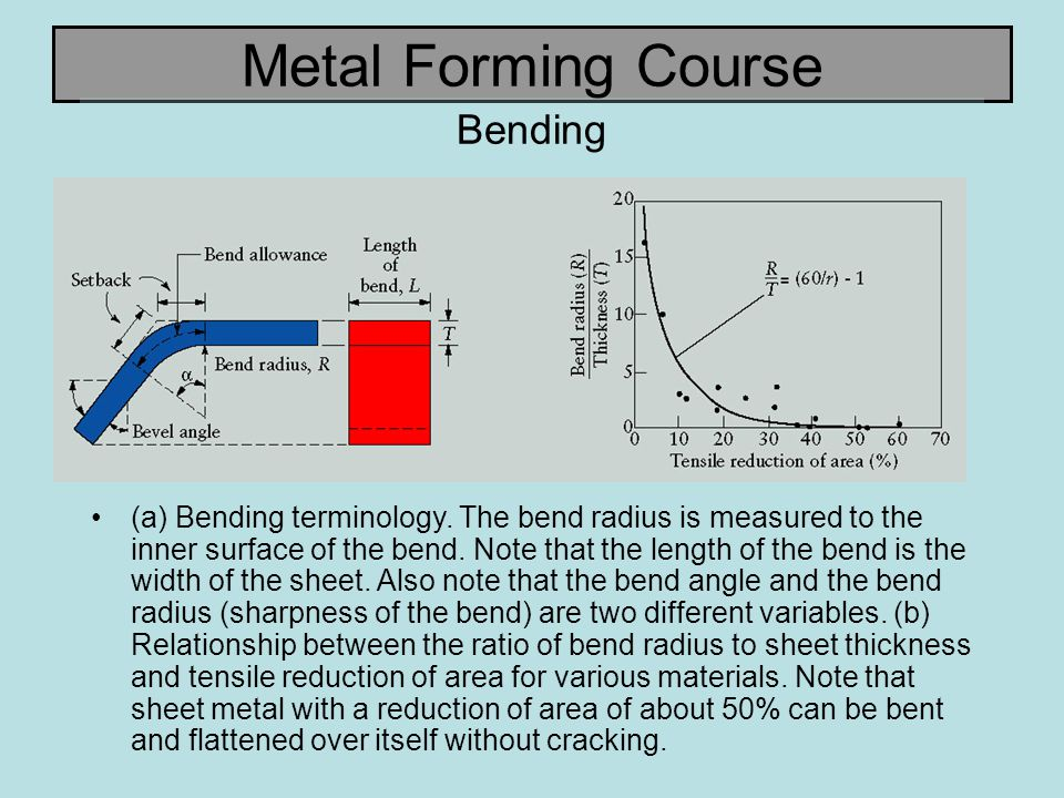 Metal Forming Course The Effect of Elongated Inclusions (a) and (b) The effect of elongated inclusions on cracking as a function of the direction of bending with respect to the original rolling direction.