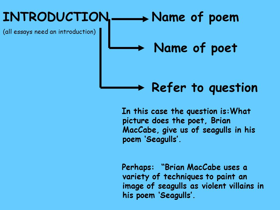 INTRODUCTION (all essays need an introduction) Name of poem Name of poet Refer to question In this case the question is:What picture does the poet, Br