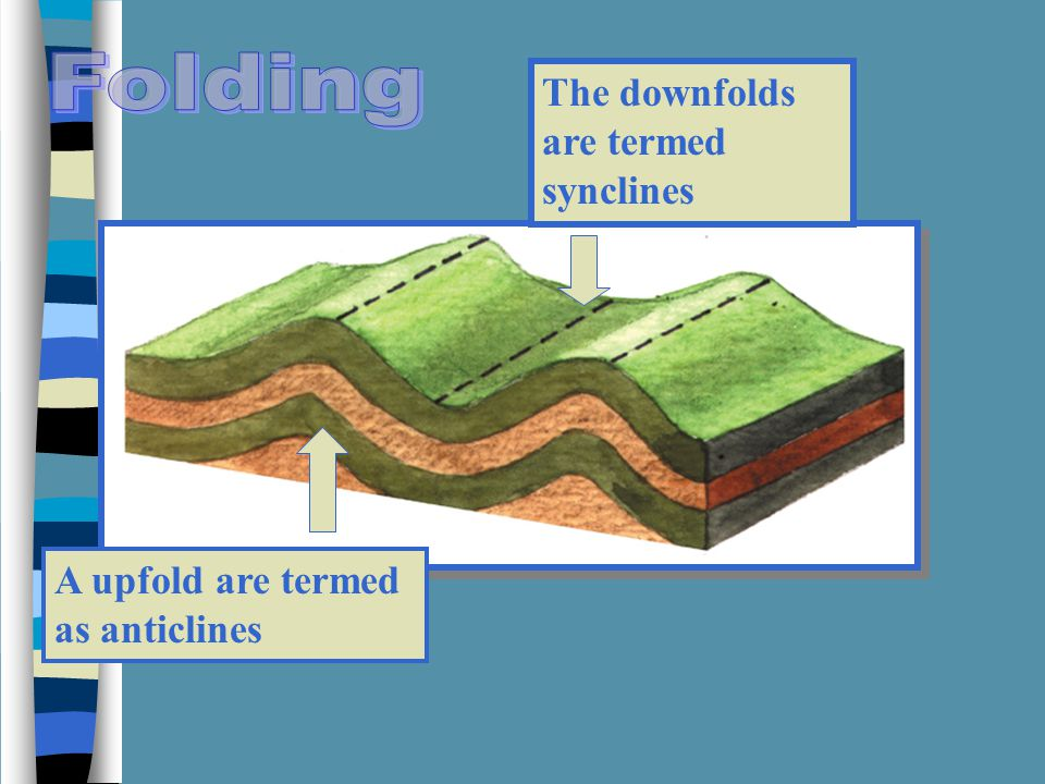 The process by which rocks break and move or are displaced along a fracture