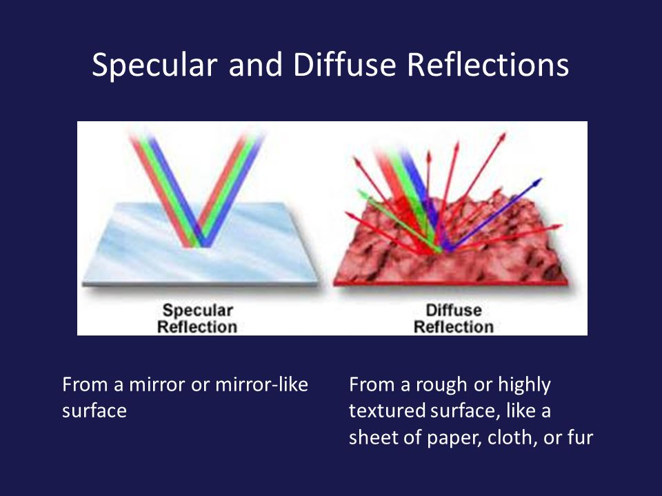 Specular and Diffuse Reflections From a mirror or mirror-like surface From a rough or highly textured surface, like a sheet of paper, cloth, or fur