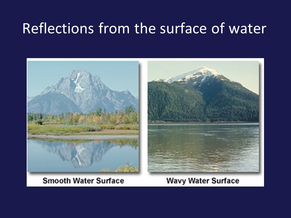 Reflections from the surface of water