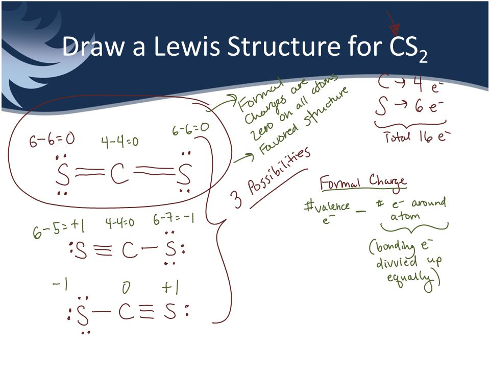 Draw a Lewis Structure for CS 2