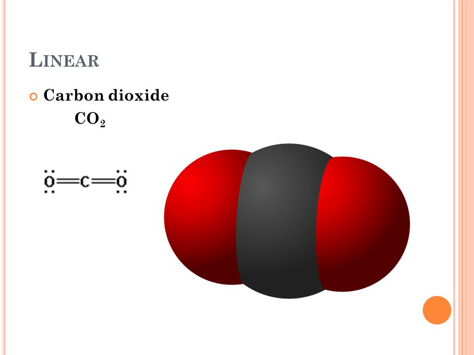 L INEAR Carbon dioxide CO 2