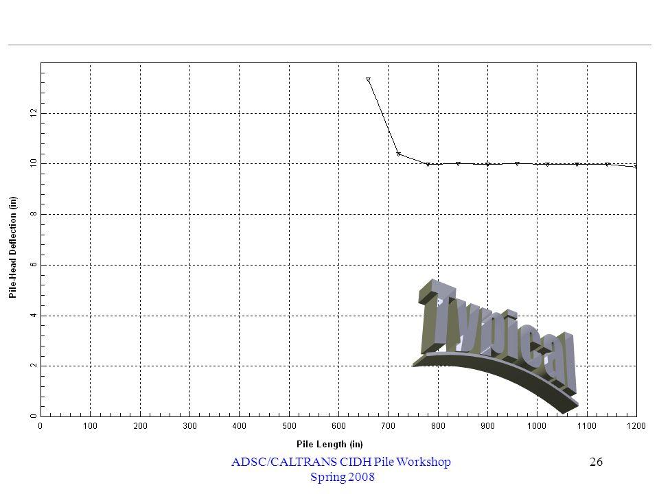 ADSC/CALTRANS CIDH Pile Workshop Spring 2008 26