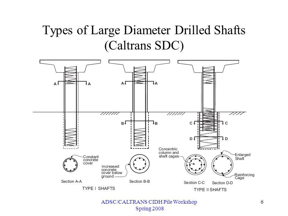ADSC/CALTRANS CIDH Pile Workshop Spring 2008 17 Seismic Demand Calculation (Multi-Column Bent) Type-I Mo