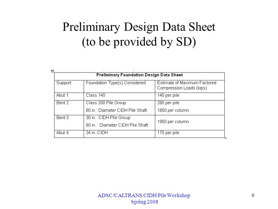 ADSC/CALTRANS CIDH Pile Workshop Spring 2008 9 Preliminary Design Data Sheet (to be provided by SD)