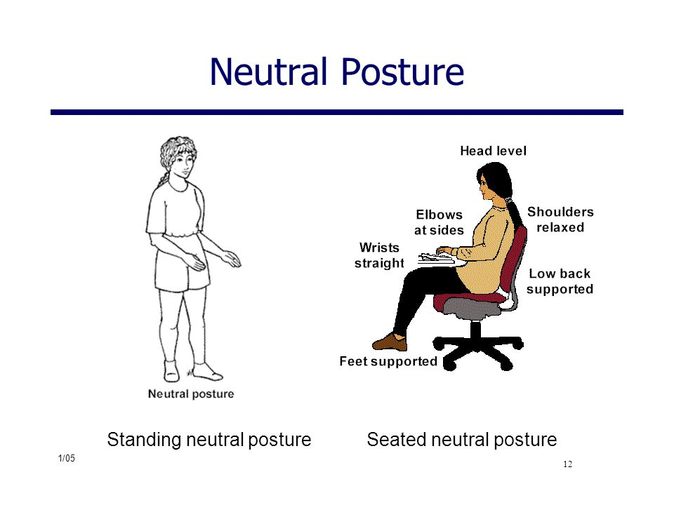 1/05 12 Neutral Posture Standing neutral postureSeated neutral posture
