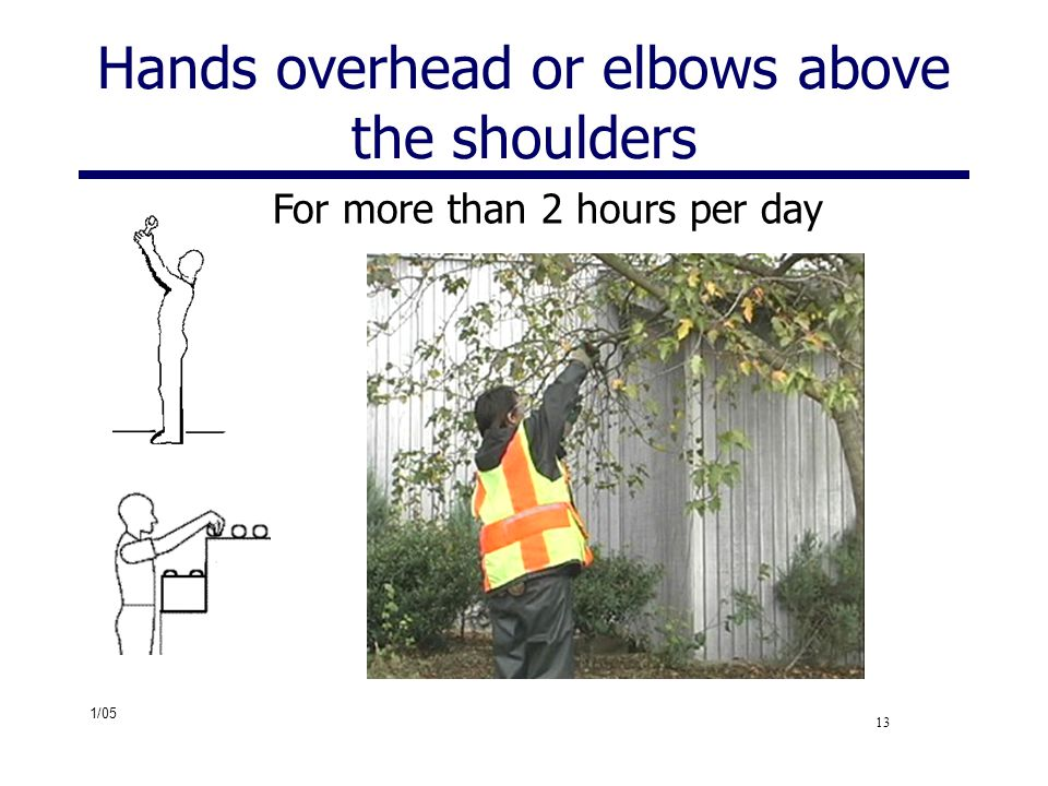 1/05 13 Hands overhead or elbows above the shoulders For more than 2 hours per day