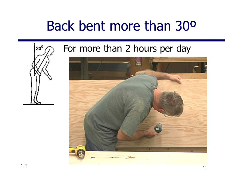 1/05 15 Back bent more than 30º For more than 2 hours per day