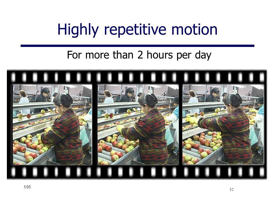 1/05 32 Highly repetitive motion For more than 2 hours per day