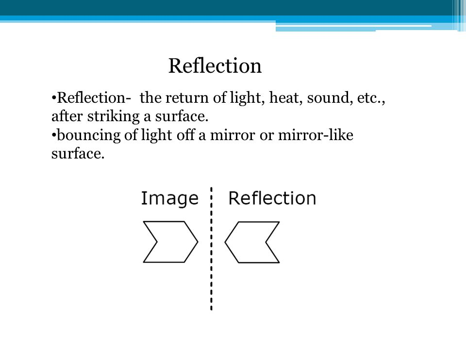 Reflection- the return of light, heat, sound, etc., after striking a surface.