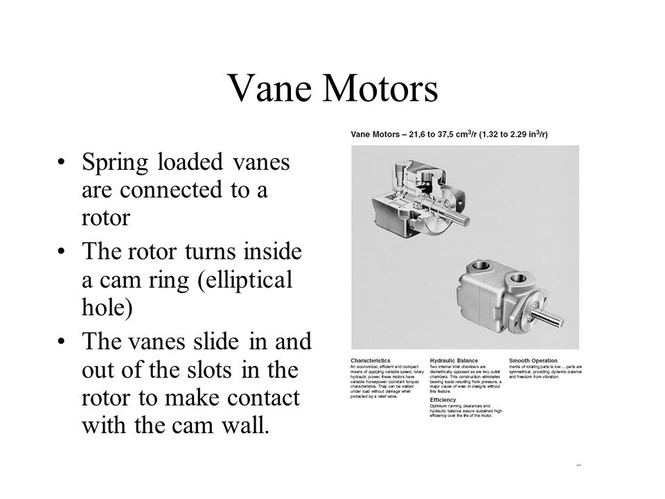 Vane Motors Spring loaded vanes are connected to a rotor The rotor turns inside a cam ring (elliptical hole) The vanes slide in and out of the slots i