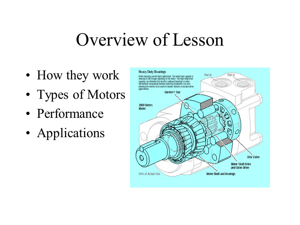 Overview of Lesson How they work Types of Motors Performance Applications