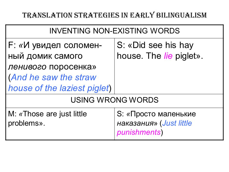 TRANSLATION STRATEGIES IN EARLY BILINGUALISM INVENTING NON-EXISTING WORDS F: «И увидел соломен- ный домик самого ленивого поросенка» (And he saw the straw house of the laziest piglet) S: «Did see his hay house.