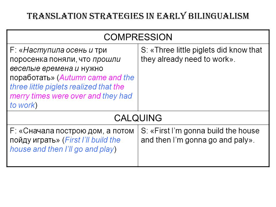 TRANSLATION STRATEGIES IN EARLY BILINGUALISM COMPRESSION F: «Наступила осень и три поросенка поняли, что прошли веселые времена и нужно поработать» (Autumn came and the three little piglets realized that the merry times were over and they had to work) S: «Three little piglets did know that they already need to work».