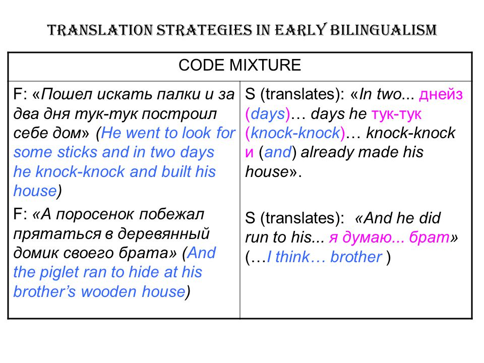 TRANSLATION STRATEGIES IN EARLY BILINGUALISM CODE MIXTURE F: «Пошел искать палки и за два дня тук-тук построил себе дом» (He went to look for some sticks and in two days he knock-knock and built his house) F: «А поросенок побежал прятаться в деревянный домик своего брата» (And the piglet ran to hide at his brother's wooden house) S (translates): «In two...