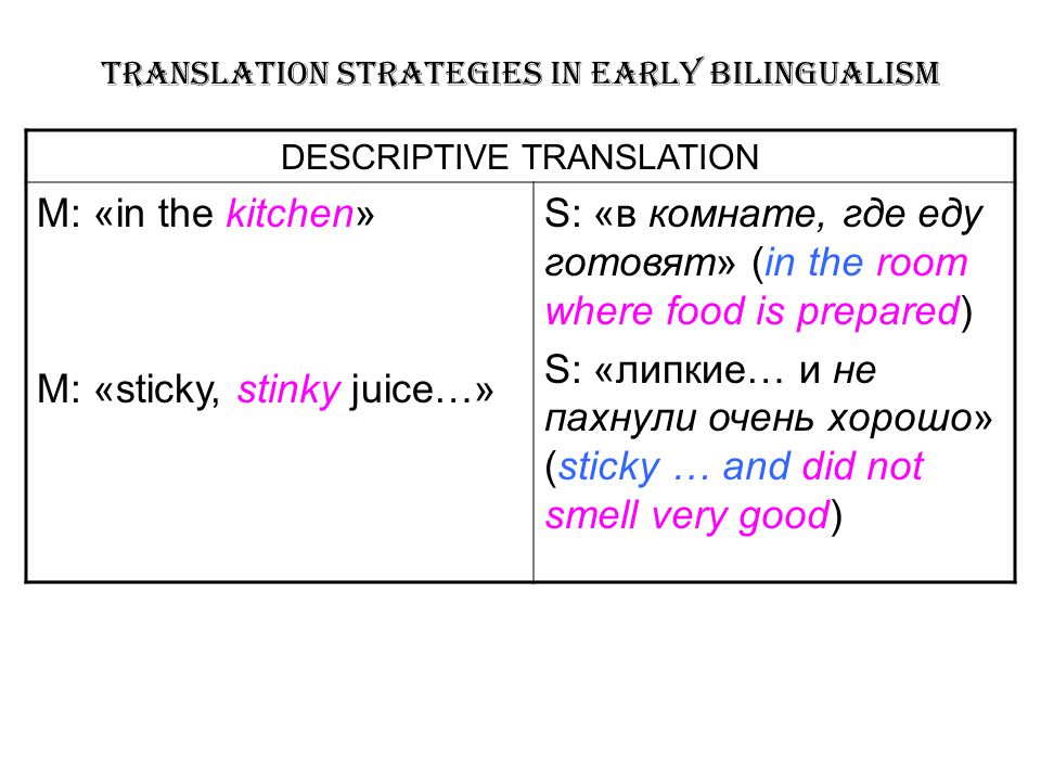 TRANSLATION STRATEGIES IN EARLY BILINGUALISM DESCRIPTIVE TRANSLATION М: «in the kitchen» М: «sticky, stinky juice…» S: «в комнате, где еду готовят» (in the room where food is prepared) S: «липкие… и не пахнули очень хорошо» (sticky … and did not smell very good)