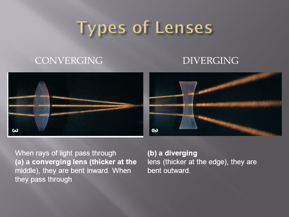 CONVERGINGDIVERGING When rays of light pass through (a) a converging lens (thicker at the middle), they are bent inward.