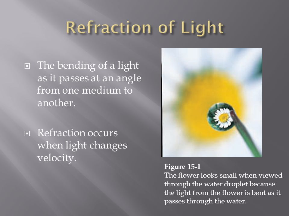  The bending of a light as it passes at an angle from one medium to another.