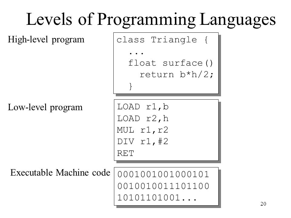 20 Levels of Programming Languages High-level program class Triangle {...