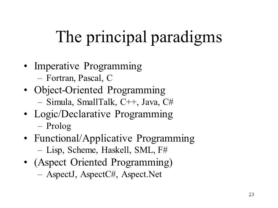 23 The principal paradigms Imperative Programming –Fortran, Pascal, C Object-Oriented Programming –Simula, SmallTalk, C++, Java, C# Logic/Declarative
