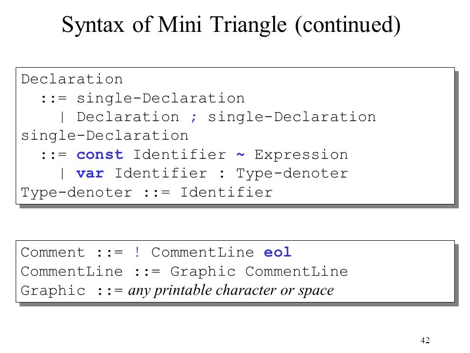 42 Syntax of Mini Triangle (continued) Declaration ::= single-Declaration | Declaration ; single-Declaration single-Declaration ::= const Identifier ~ Expression | var Identifier : Type-denoter Type-denoter ::= Identifier Declaration ::= single-Declaration | Declaration ; single-Declaration single-Declaration ::= const Identifier ~ Expression | var Identifier : Type-denoter Type-denoter ::= Identifier Comment ::= .