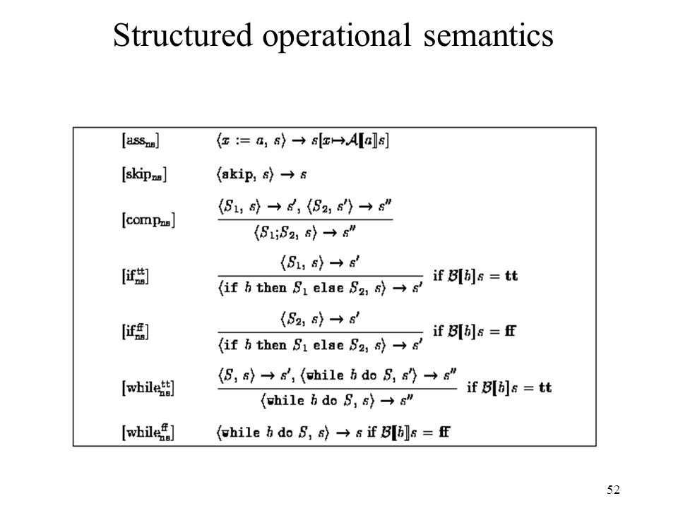 52 Structured operational semantics