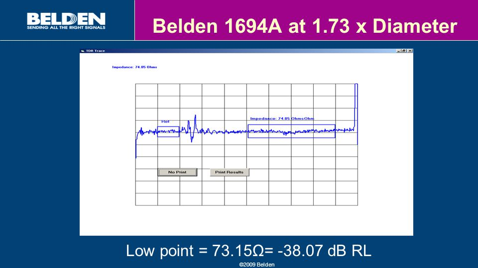 ©2009 Belden Belden 1694A at 1.73 x Diameter Low point = 73.15Ω= -38.07 dB RL
