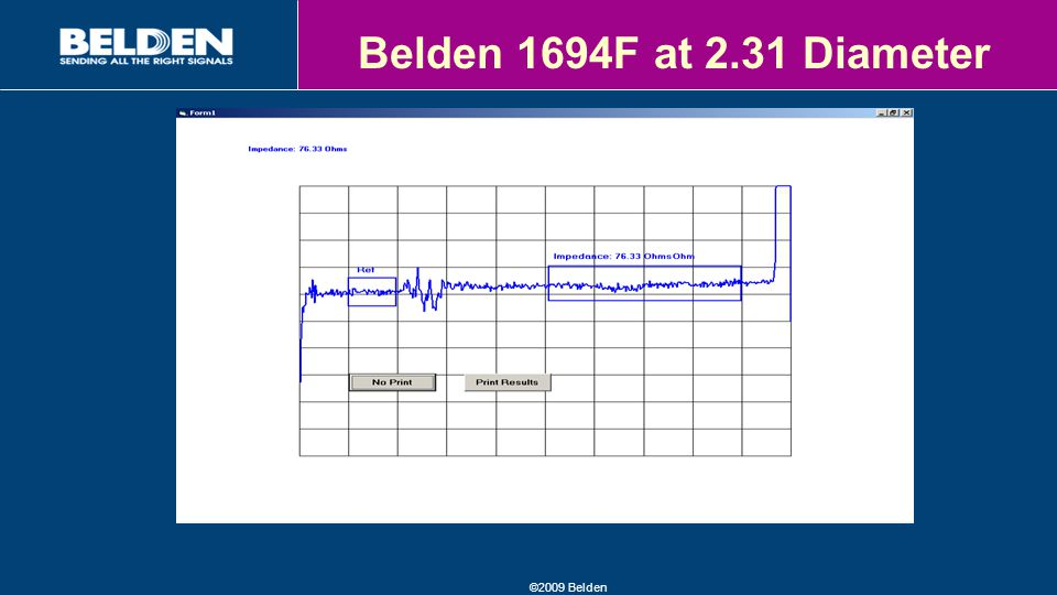 ©2009 Belden Belden 1694F at 2.31 Diameter