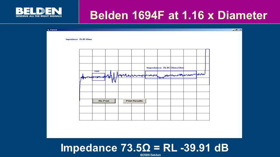 ©2009 Belden Belden 1694F at 1.16 x Diameter Impedance 73.5Ω = RL -39.91 dB