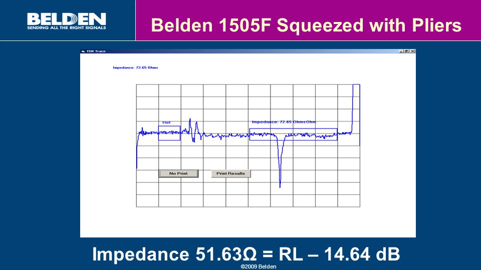 ©2009 Belden Belden 1505F Squeezed with Pliers Impedance 51.63Ω = RL – 14.64 dB
