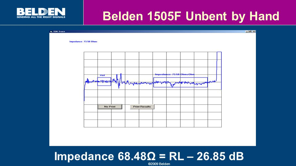©2009 Belden Belden 1505F Unbent by Hand Impedance 68.48Ω = RL – 26.85 dB