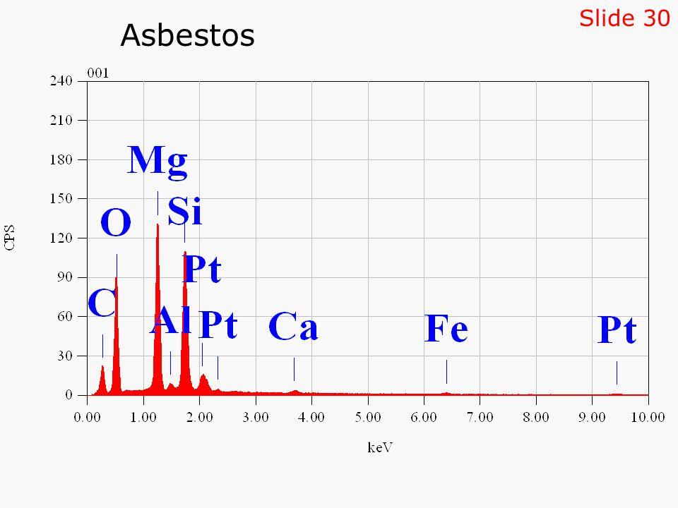 Asbestos Slide 30