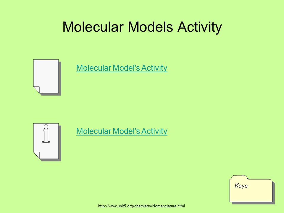 Molecular Models Activity ammonia hydrogen monochloride trichloromethane urea propane butane nitrogen triiodidenitrogen triiodide (video)video carbon tetrachloride methane water ethane ethyne dihydrogen monosulfide carbon dioxide supplies